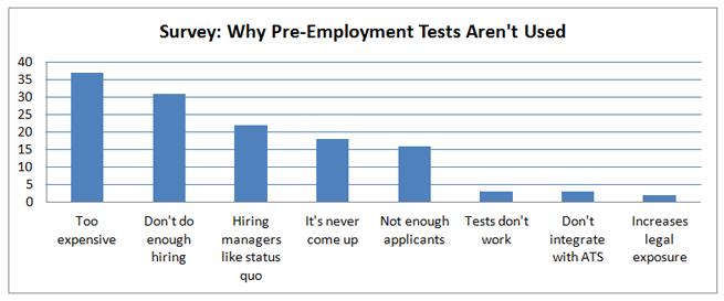 pre employment assessments