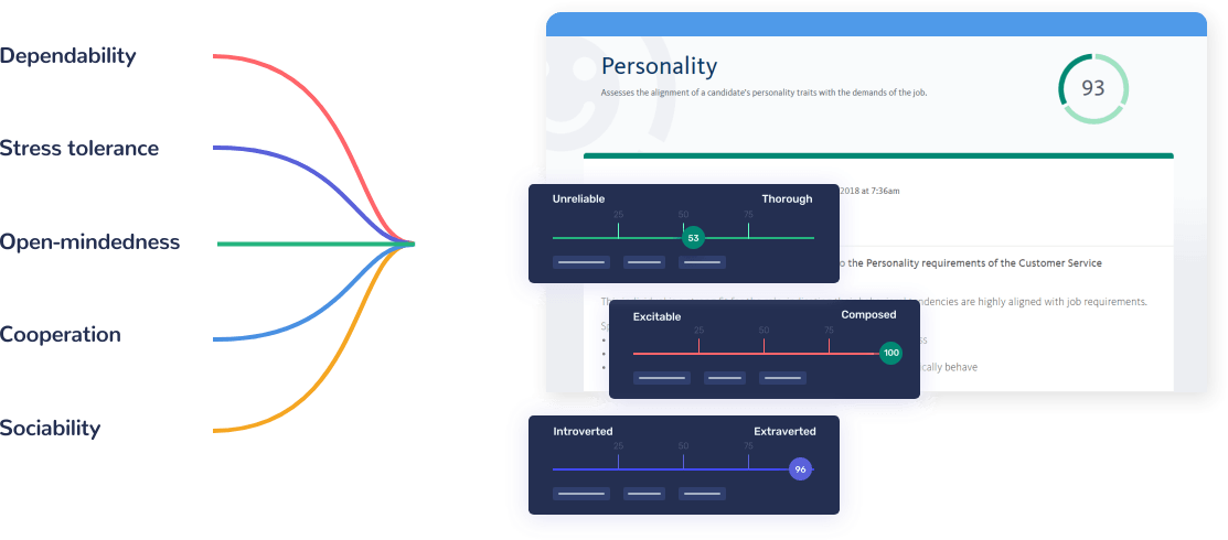 personality-qualities