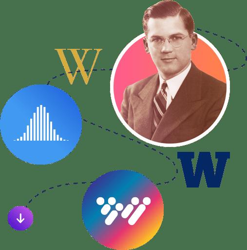 Wonderlic-History